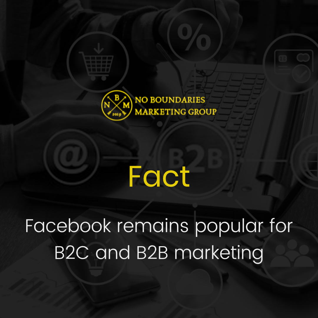 Facebook remains popular for B2C and B2B marketing Facebook boasts several millions of active users. It is also one of the social media platforms that allow businesses to create relevant ads that target a specific audience demographic.